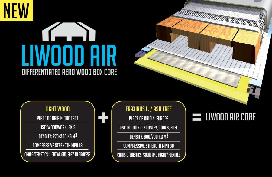 LIWOOD AIR: L'evoluzione dell'anima in legno leggero
